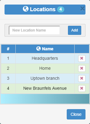 Administración de ubicaciónes