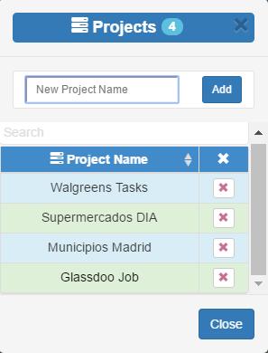 Proyectos y tareas laborales